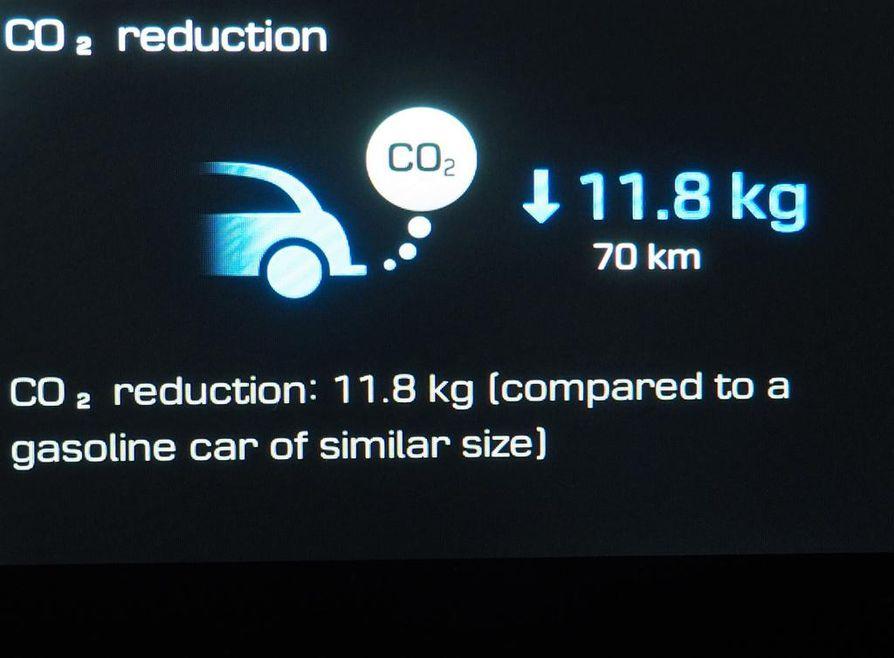 Ajotietokone näyttää, paljonko sähköajo pienentää CO2-päästöjä.