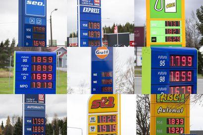 Raahessa 95-laadun bensiinin hinnassa on lähes 13 sentin ero