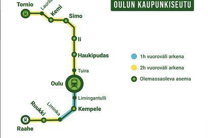 Vihreät haluavat lättähatut takaisin Oulun seudun lähiliikenteeseen – mielellään jo vuoteen 2023 mennessä