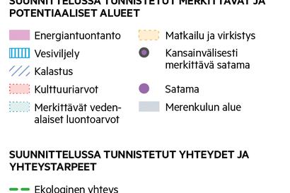 Lapin liiton hallitus hyväksyi Perämeren merialuesuunnitelman – tavoitteena yhteensovittaa elinkeinot ja ympäristön hyvinvointi