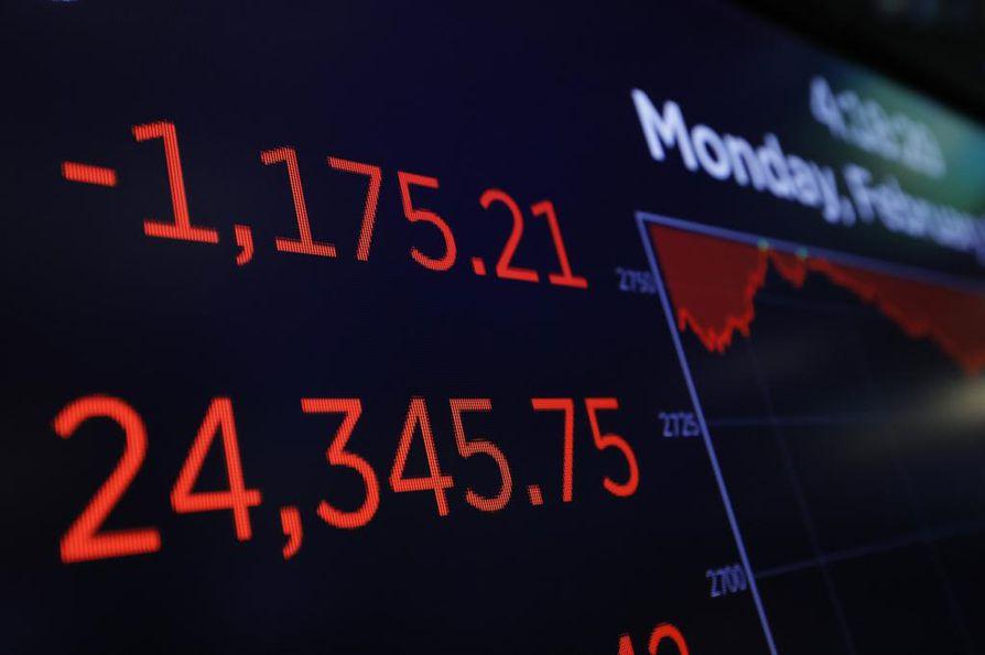 Kuva New Yorkin pörssistä, jossa Dow Jones -indeksi putosi reippaasti maanantaina kaupankäynnin päätteeksi.