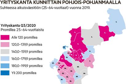 Oulu sijoittuu isojen kaupunkien yrityskantatilastossa hännille, eikä pärjää vertailussa maan suurien kaupunkien kanssa – yritysten määrä on kuitenkin kasvussa