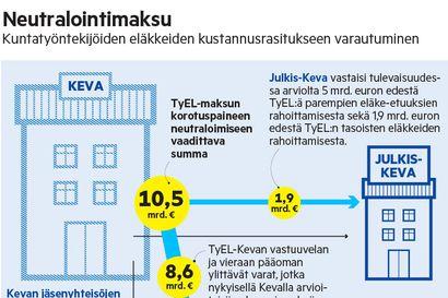 Eläkeuudistus: Suurin eläkevakuuttaja Keva jakautuisi kahtia – Maksaisi 10 miljardin euron myötäjäiset kuntatyöntekijöiden pitemmästä eliniästä