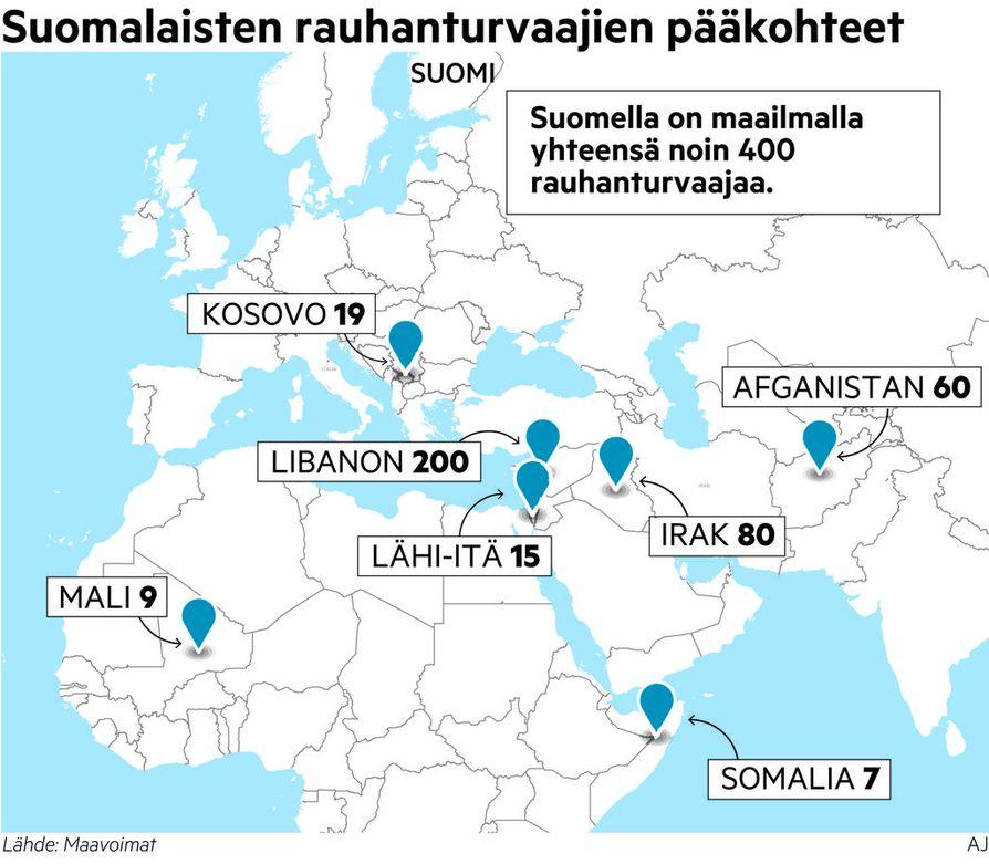 Suomalaisia rauhanturvaajia on maailmalla tällä hetkellä noin 400.