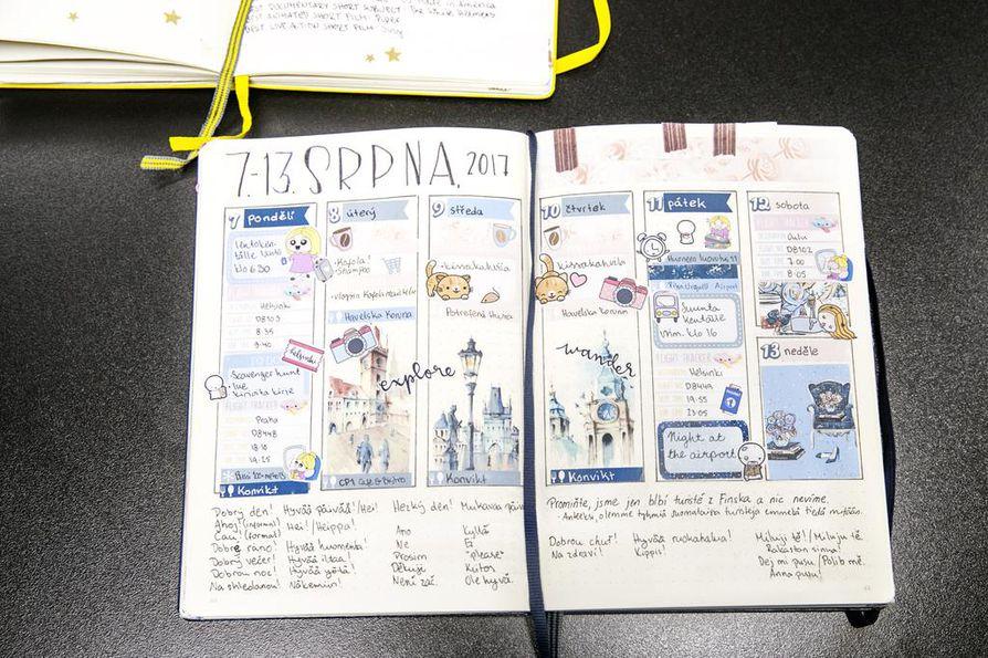 Bullet journal toimii myös matkapäiväkirjana.