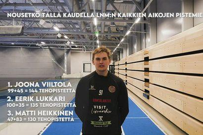 Nouseeko Matti Heikkinen tällä kaudella kaikkien aikojen Niittareiden pistemieheksi? – Näin vastaa Matti itse ja miettii myös tulevaa kotipeliä Ådalens Idrottsföreningia vastaan
