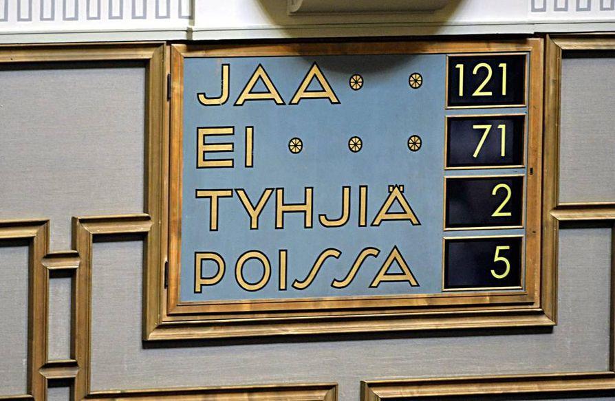 Eduskunta hyväksyi äänestyksessään Fennovoiman ydinvoimaluvan äänin 121-71.