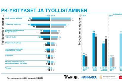 Yritykset Pohjois-Pohjanmaalla kasvaisivat, mutta työvoiman saatavuus on merkittävä kasvun este