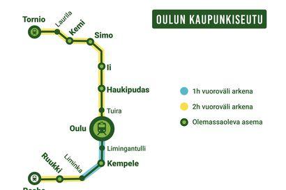 """Vihreiden pilottikokeilu voisi palauttaa lähijunat Oulun seudulle – """"Yhteyksien täytyy olla käytännöllisiä, jotta yksityisautoilua pystyttäisiin korvaamaan"""""""