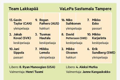 Team Lakkapään kiusana yli kuusi metriä Mikkoa