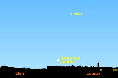 Jouluntähti loistaa taivaalla heti auringonlaskun jälkeen: Jupiter ja Saturnus yhdistyvät horisontissa viikon sisällä