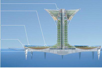 Tallinnan edustalle suunnitellaan 3 neliökilometrin laajuista kelluvaa saarta – tältä se voisi näyttää