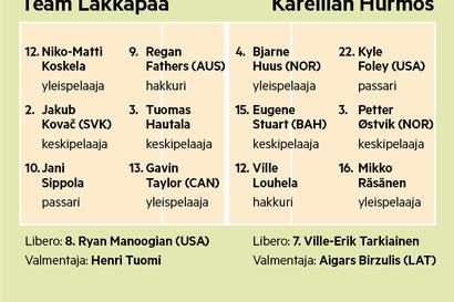 Team Lakkapää kaipaa ryhtiliikettä