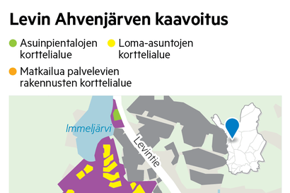 Levitunturin länsipuolelle voi tulla myös pysyvää asutusta – Levi laajenee lounaaseen
