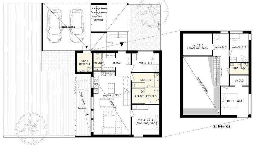 125 neliön kokoinen neljän makuuhuoneen perheasunto on kaksikerroksinen.