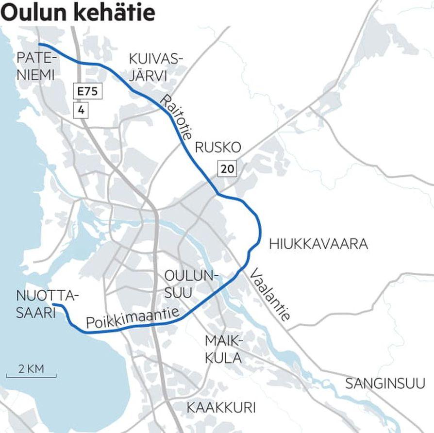 Raitotien jatkon avaaminen viimeistelee Ouluun oman kehätien.