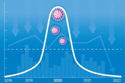 Maailma elää yllättäen vuotta nolla – tilastot jaetaan jatkossa aikaan ennen ja jälkeen koronan