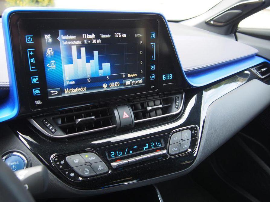 Toyota C-HR:ssä hybridiajamista auttaa näytön havainnollinen grafiikka. Vaarana on, että ruutu imee liikaakin kuskin huomiosta.