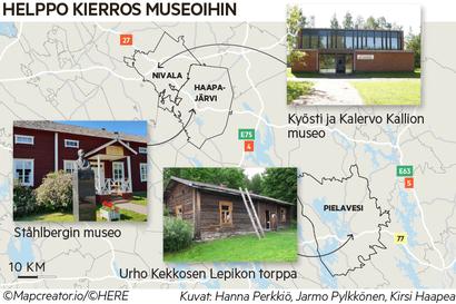 Matka kolmen presidentin juurille – Nivalan, Haapajärven ja Pielaveden välille suunniteltu Presidenttipolku nostaa esiin alueen historiaa