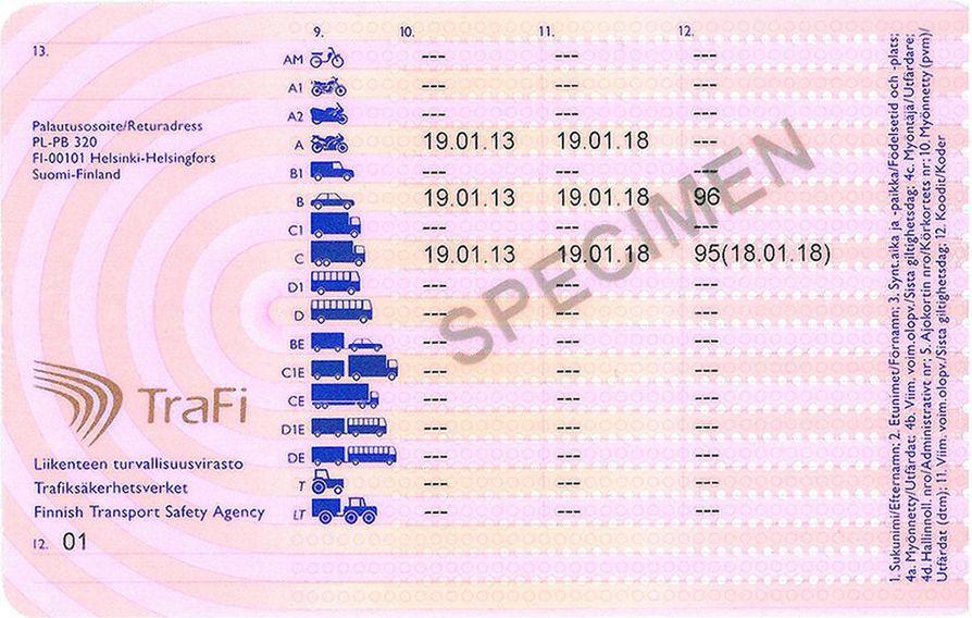 Trafin sähköisen palvelun kautta oli luettavissa henkilötietoja sosiaaliturvatunnuksia myöten.