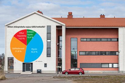 Etäopetus sujui enimmäkseen hyvin: Raahen koulut eivät kadottaneet yhtään oppilastaan etäopetuksen aikana