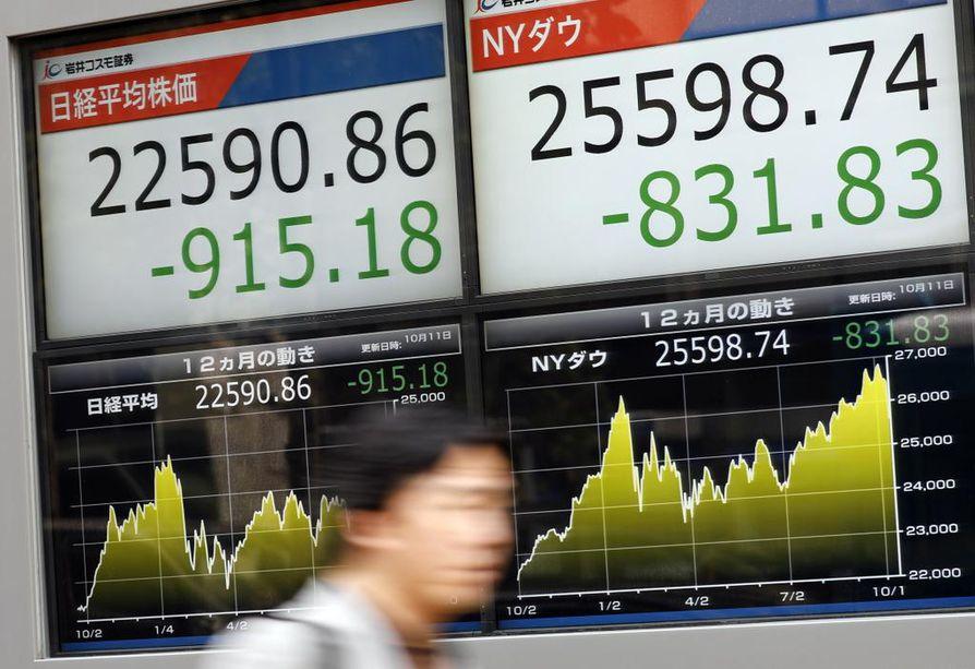 Aasian pörssit ovat seuranneet aika tarkasti New Yorkin pörssiä. Vasemmalla torstain lukema Tokion pörssin Nikkei-indeksistä. Oikealla on lukema New Yorkin pörssin Dow Jones -indeksistä, joka koostuu 30 suurimmasta yhdysvaltalaisesta osakkeesta.