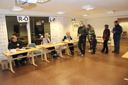 Pudasjärven kirkkovaltuuston naisenemmistö vahvistui – tällainen on valtuuston ikärakenne