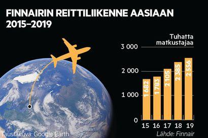 Finnairille Aasia on kultakimpale koronaepidemian jälkeenkin – mutta avataanko reittejä kotimaan yhteyksien kustannuksella?