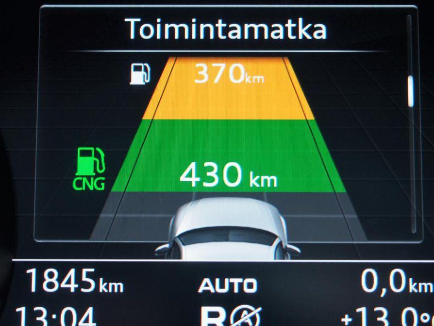 Kaasuauton mittaristo voi näyttää esimerkiksi tältä.