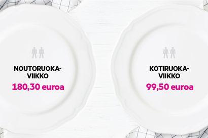 Enemmän tiskiä tai enemmän roskaa – Toimittaja testasi, millainen korona-ajan ruokahuolto toimii parhaiten kahden aikuisen taloudessa