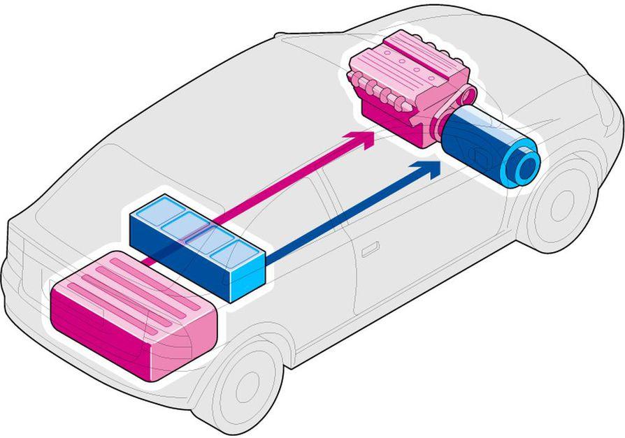 Täyskiihdytys. Kuormittavissa kiihdytyksissä ja ylämäissä käytetään molempien moottorien yhteisvoimaa. Se parantaa hybridiauton käytännön suorituskykyä.