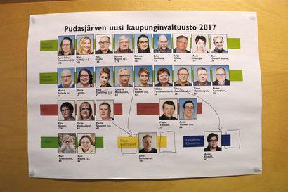 Pudasjärven kuntavaalien ehdokasmäärissä suurta vaihtelua puolueiden välillä – katso ketkä ovat jo ehdolla ja kuka loikkasi