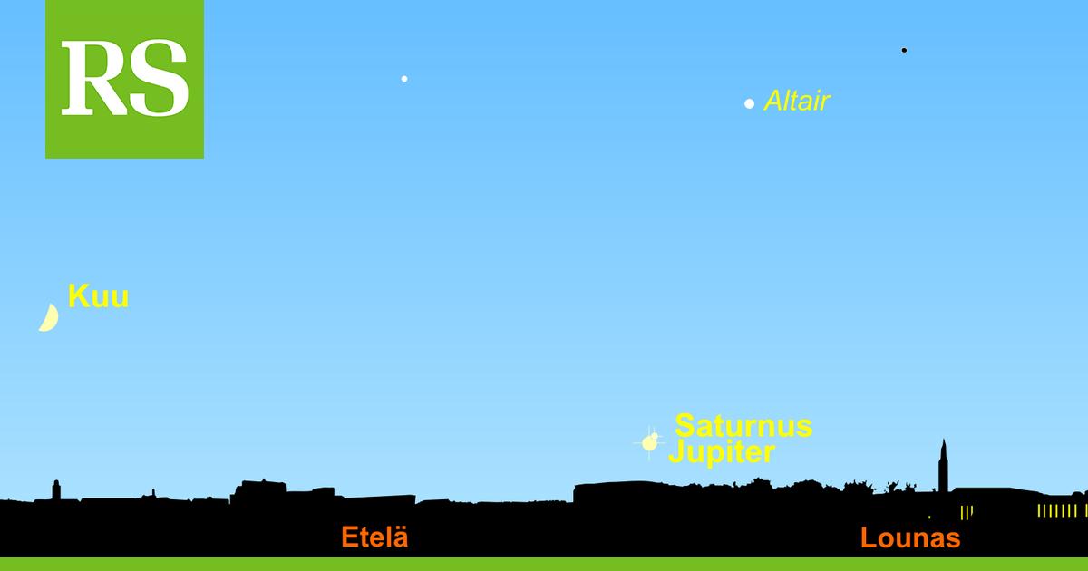 Saturnus Taivaalla