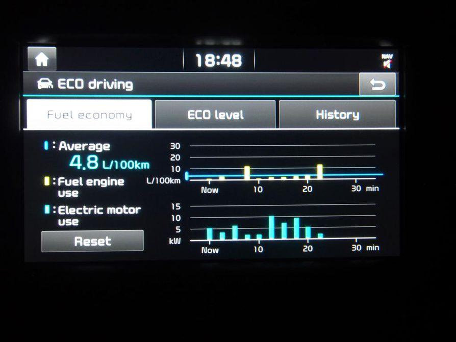 Niro käy EV-sähkötilassakin osin polttomoottorilla, energian kulutuskaavion keltaiset pylväät osoittavat. Mitä enemmän sinisiä palkkeja näkyy, sitä enemmän auto käyttää sähköä.