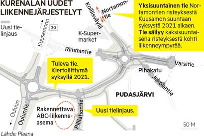 Uusi reitti ympyrästä kohti Oulua – Valtatien kiertoliittymän alikulkusiltojen valutyöt valmiina, Nortamontieltä liittymä Koillisväylälle