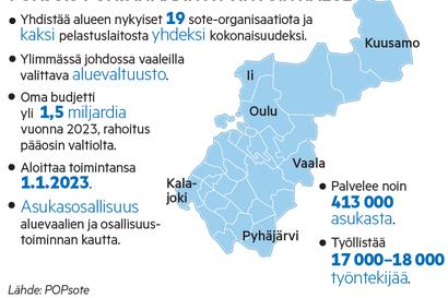 Pohjois-Pohjanmaan hyvinvointialueella on vireillä massiivinen siirtosuunnitelma –  jopa 18 000 työntekijää siirtyy uudelle työnantajalle